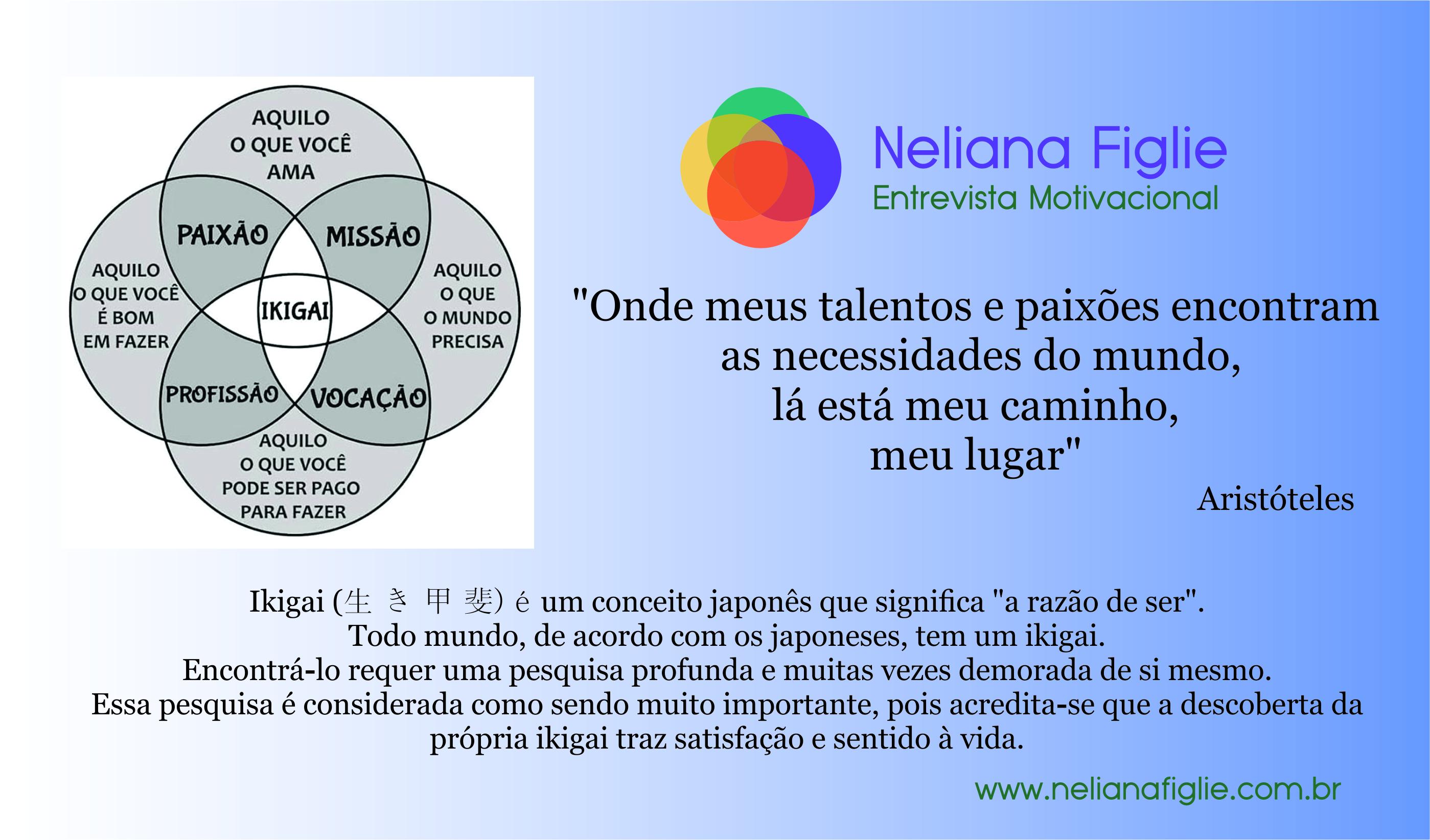 Terapia Motivacional Dra Neliana Buzi Figlie Page 2